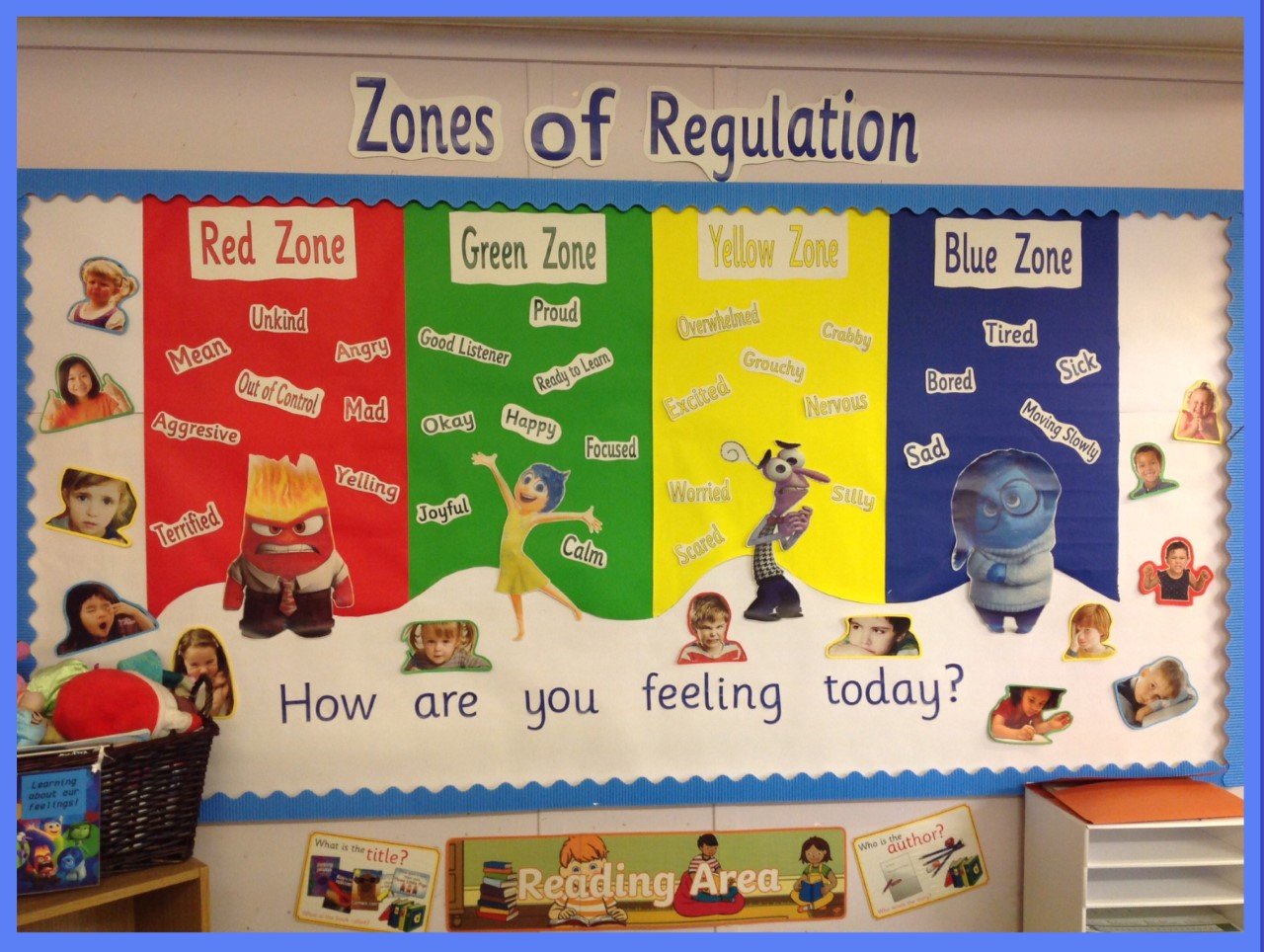 Zones of Regulation Display